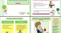Presentacion para aprender a elaborar historias sociales para niños y niñas con sindrome de Asperger o trastornos de espectro autista de alto funcionamiento. A pesar de las características que identifican […]