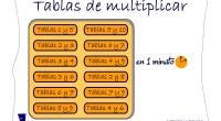 Este recurso permite trabajar con los alumnos de forma divertida y entretenida todas las tablas de multiplicar en un minuto   a  a a LAS TABLAS DE MULTIPLICAR […]