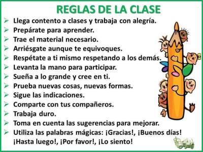 las normas de clase