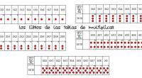 Hemos preparado los libritos de las tablas de multiplicar listos para imprimirlosy trabajarlos, están en version editable y en pdf. DESCARGA LOS ARCHIVOS EN PDF Y EDITABLE LIBRITO DE LAS […]