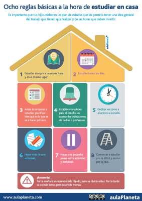 8_Reglas fundamentales para estudiar en casa