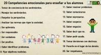 Inspirado en el artículo de nuestro amigo Santiago Moll de blog Justifica tu respuesta17 Competencias emocionales para enseñar a tus alumnos. He preparado una infografía con 20 competencias emocionales que […]
