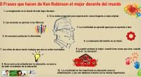 De nuestro amigo Santiago Moll de Justifica tu respuesta, y su entrada10 Frases que hacen de Ken Robinson el mejor docente del mundo, hemos preparado esta infografía que podéis imprimir […]