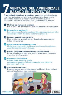 INFOGRAFÍA_7-ventajas-del-abp