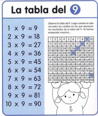 Cuaderno tablas de multiplicar (17)