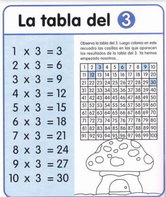 Cuaderno tablas de multiplicar (5)