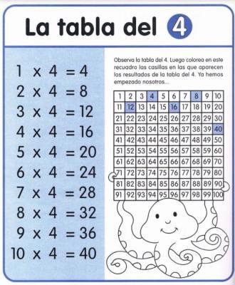 Cuaderno tablas de multiplicar (7)