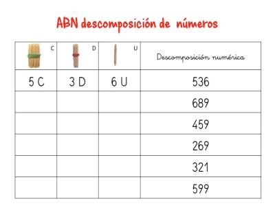 ABN descomposición de numeros hasta centenas2