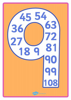 Resultado de imagen de tabla del 9 de multiplicar