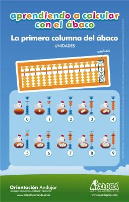 Aprendiendo a calcular con el ábaco, representamos los números