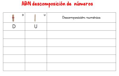 ABN conjunto de plantillas para descomposición de números HASTA LAS DECENAS