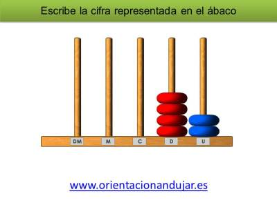 abaco vertical primaria colores montessori (50)