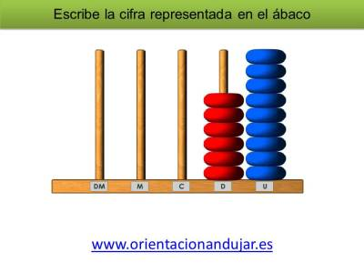 abaco vertical primaria colores montessori (9)