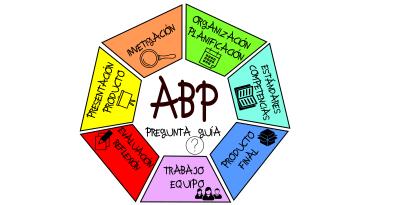 abp presentacion COMPLETA FONDO ICONOS PORTADA FACE