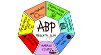 El tan de moda aprendizaje basado en proyectos (desde ahora ABP) es una metodología o estrategia de enseñanza en la que los estudiantes programan, ponen en práctica y evalúan proyectos […]