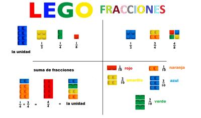 lego fracciones
