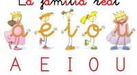 on la idea de recordar las letras aprendidas en Infantil o en 1º E.P., os dejo unos carteles divertidos y didácticos, creados sobre las letras del país del mismo nombre […]
