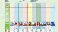 Os compartimos este registro que nos será de utilizar para analizar la conducta de niños y niñas con TDAH. El comportamiento infantil depende en una gran medida de la educación, […]