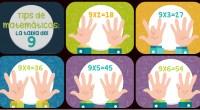 Apréndete la tabla del nueve con este sencillo truco Imágenes Educativas pone a disposición denuestros usuarios,una serie de recursos de apoyo al aprendizaje de las tablas de multiplicar para Primaria, […]