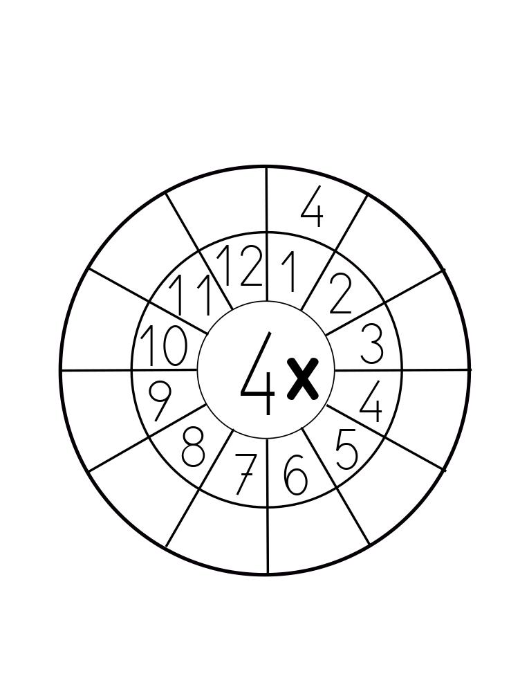 tabla de multiplicar del
