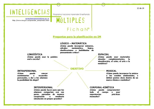 Material_Inteligencias_Multiples-012