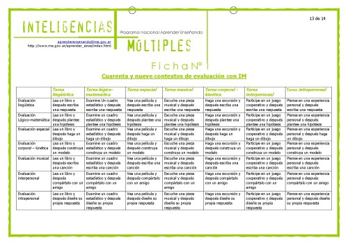 Material_Inteligencias_Multiples-013