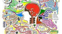 Las habilidades de pensamiento constituyen hoy en día una de las prioridades yretos de la educación en el contexto de un mundo en constante cambio que demandaactualización profesional permanente y […]