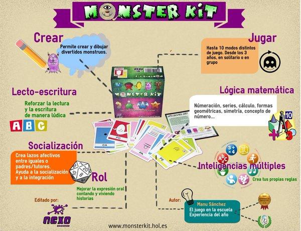 Monster Kit el juego de mesa que no puede faltar en casa y