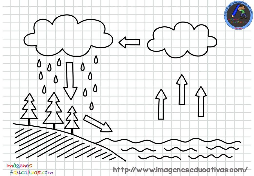 ciclos-del-agua-para-colorear-4