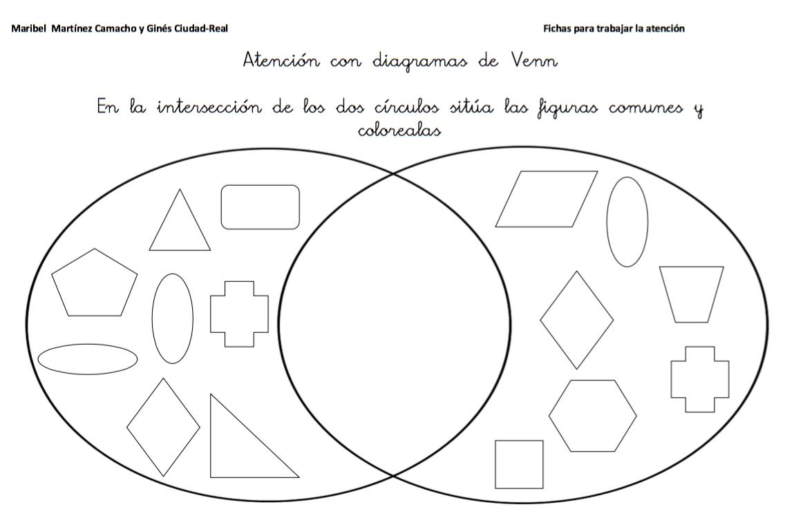atencion-con-diagramas-de-venn