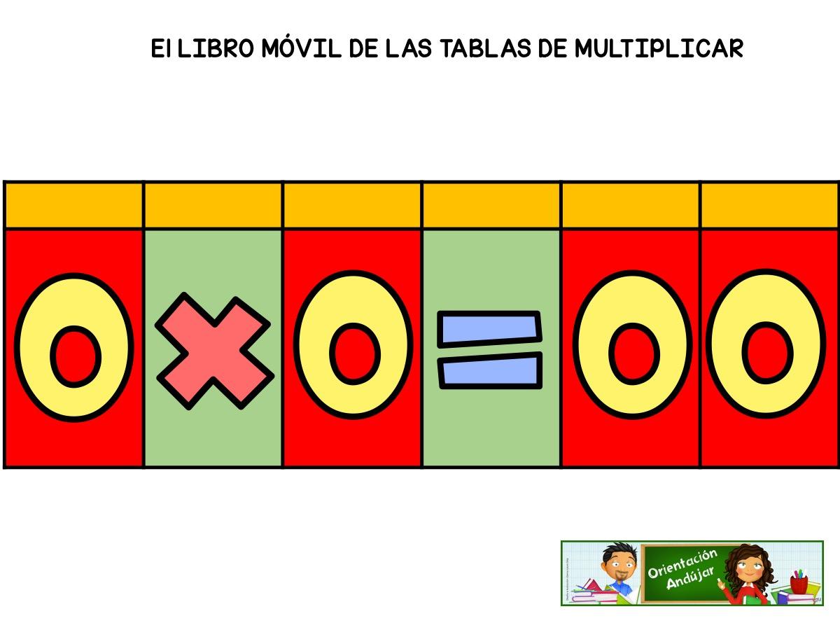 nuevo-disen%cc%83o-libro-movil-para-trabajar-las-tablas-de-multiplicar-1