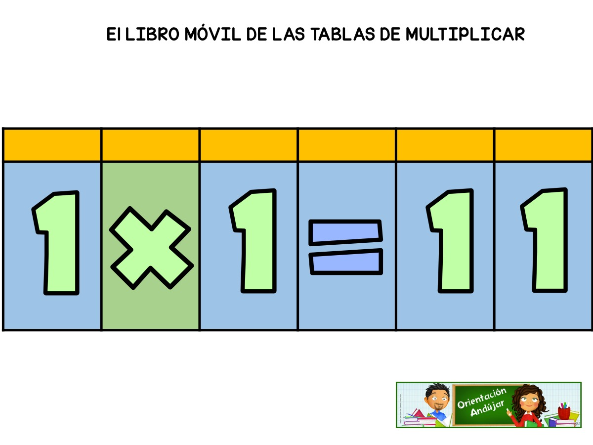 nuevo-disen%cc%83o-libro-movil-para-trabajar-las-tablas-de-multiplicar-2