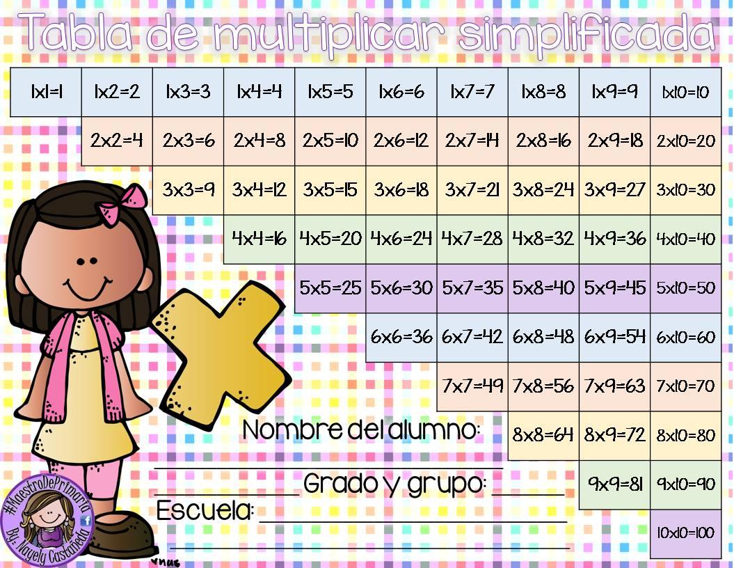 tabla-de-multiplicar-simplificada-1