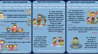 Los 10 principios más importantes que cambian la vida de los niños según Maria Montessori Método Montessori, 10 principios para educar niños felices Según María Montessori, el niño es el […]