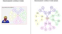 Os hemos preparado una plantilla ideal para trabajar la descomposición númérica en dos niveles además de un recopilatorio de ejercicios.  DESCARGA LOS MATERIALES EN PDF descomposición numérica dos niveles […]