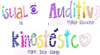 Estilos de aprendizaje, te ensañamos a identificarlos ¿Quieres identificar los estilos de aprendizaje en tu grupo? Seguro que los términosvisual,auditivo, y kinestésico te suenan muy familiares, tan seguro como que […]