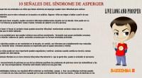El Síndrome de Asperger es un trastorno del neurodesarrollo que afecta al funcionamiento social, a la comunicación y el lenguaje, a la capacidad motora y a las actividades e intereses […]