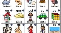 SILABARIO GRAN FORMATO PARA IMPRIMI un silabario es un libro o cartel con sílabas sueltas o palabras divididas en sílabas que se utiliza para enseñar a leer.