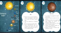 El sistema solar es el conjunto formado por el Sol y los ochos planetas con sus respectivos satélites que giran a su alrededor, también le acompañan en su desplazamiento por […]