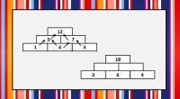 Las pirámides matemáticasson un recuso utilizado en todos los cursos de la etapa de Educación Primaria, ya que ante una misma actividad se puede ir graduando su dificultad hasta el […]