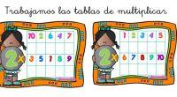 Os dejamos estas sencillas láminas de actividades para trabajar las tablas de multiplicar.