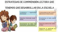 DESCARGA LAS ESTRATEGIAS EN PDF ESTRATEGIAS DE COMPRENSIÓN LECTORA QUE TENEMOS QUE DESARROLLAR EN LA ESCUELA