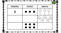 La siguiente actividad matemática consiste en rellenar una tabla con las diferentes formas de representar un número que se proponen.