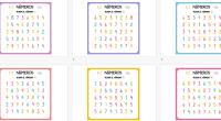 Una vez que los niños son capaces de reconocer los números del 1 al 10, puedes empezar a enseñarles los números del 11 al 20. Entender estos números requiere más […]