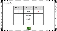 Completa la tabla de las palabras con el número de sílabas y el número de letras que las forman.