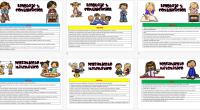 Os traemos desde orientación andujar para todos los docentes de infantil y primaria este material que os será de ayuda para a rellenarlas observaciones de los reportes de evaluación o […]
