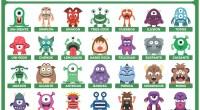 ¡El conocido juego ¿Quién es quién? con temática de monstruos! ¿Qué trabajamos? • Vocabulario de colores, partes del cuerpo, emociones. • Conjugaciónpresente de indicativo(para preguntar y responder). • Distinción entre«tener», […]