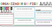 Os presentamos este sencillo organizador gráficos para que nuestros alumnos/as se autoevaluen la semana de una forma sencilla y entretenida en este documento nuestros estudiantes deben de contestar a una […]