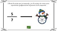 Con la ayuda de estos simpáticos muñecos de nieve vamos a trabajar las fracciones y su representación gráfica.