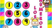 Decimos que dos o más números, con el mismo número de dígitos, son miembros de la misma familia, cuando dos de dichos números tienen al menos un dígito común.Por ejemplo, […]